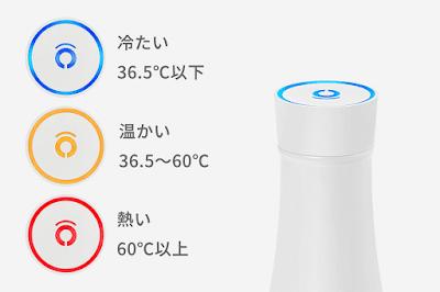 「LIZ Smart Bottle」の内部温度表示機能について