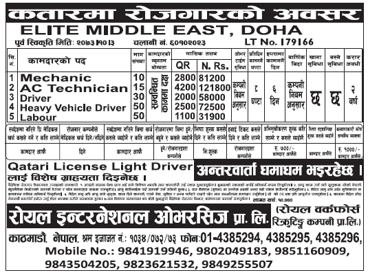 Jobs in Qatar for Nepali, Salary Rs 1,21,800