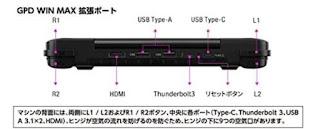 GPD Winmaxの拡張ポート