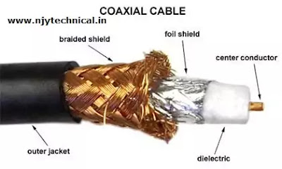 networking cable computer ke liye coaxial