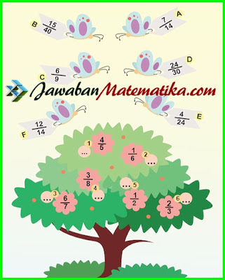 Kunci Jawaban Senang Belajar Matematika Kelas 5 Halaman 89