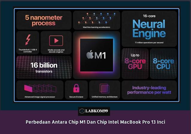 Perbedaan Antara Chip M1 Dan Chip Intel MacBook Pro 13 Inci