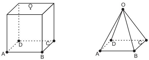 ENEM 2011: Uma indústria fabrica brindes promocionais em forma de pirâmide. A pirâmide é obtida a partir de quatro cortes em um sólido que tem a forma de um cubo. No esquema, estão indicados o sólido original (cubo) e a pirâmide obtida a partir dele.