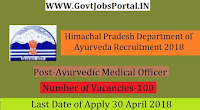 Himachal Pradesh Department of Ayurveda Recruitment 2018– 100 Ayurvedic Medical Officer