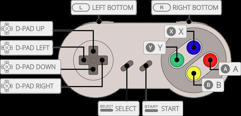 El Rincón Tecnológico: [Tutorial] Como instalar Retropie en la Orange Pi