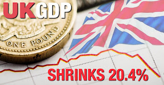 GBPUSD unmoved as United Kingdom in COVID-19 recession after GDP shrinks 20.4% in Q2