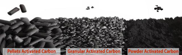 Bentuk Karbon Aktif