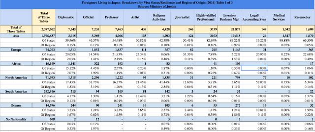 Quem são, onde vivem, o que fazem e porque os estrangeiros escolhem o Japão