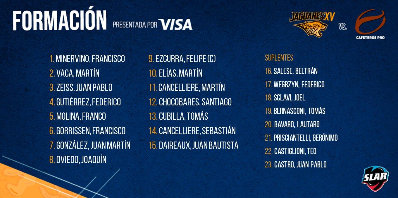 Formación de Jaguares XV para el debut ante Cafeteros Pro #SLAR