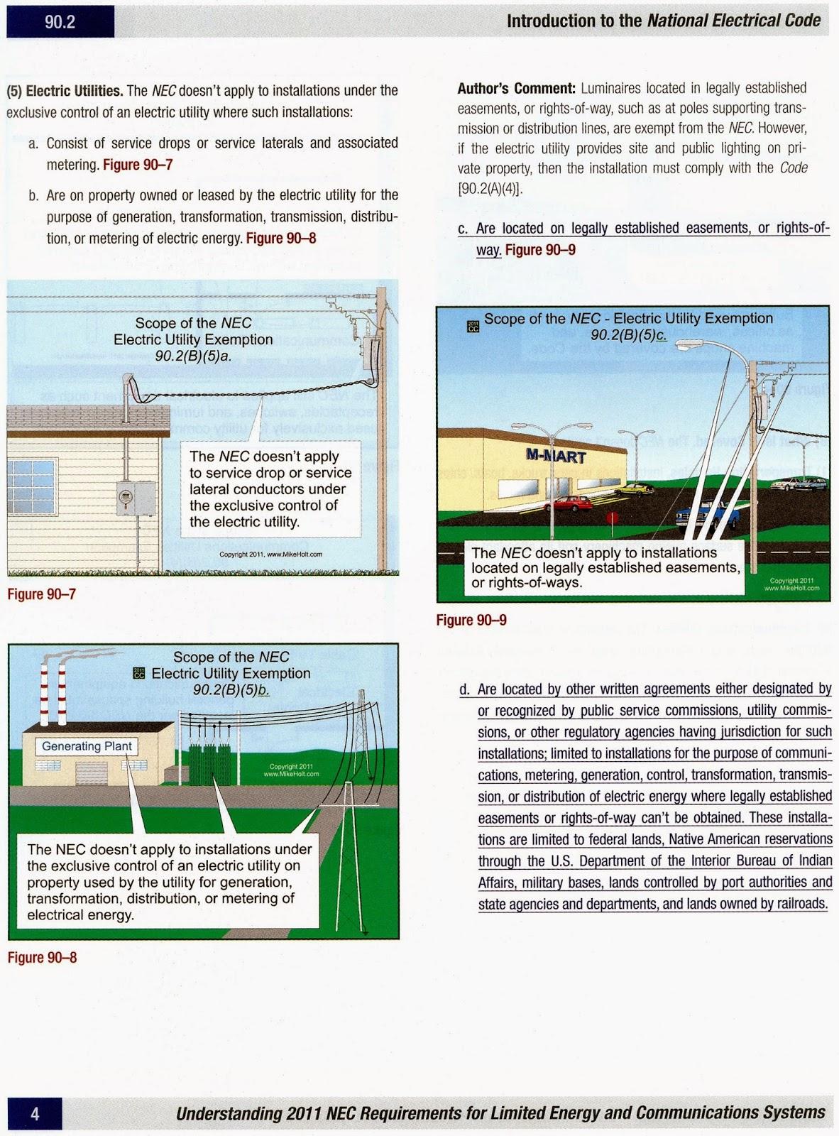 Electric Work: Хязгаартай үйл ажиллагаа Харилцаа холбооны Шугамууд