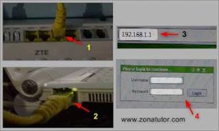 Cara Mengganti Password Wifi ZTE Speedy Indihome