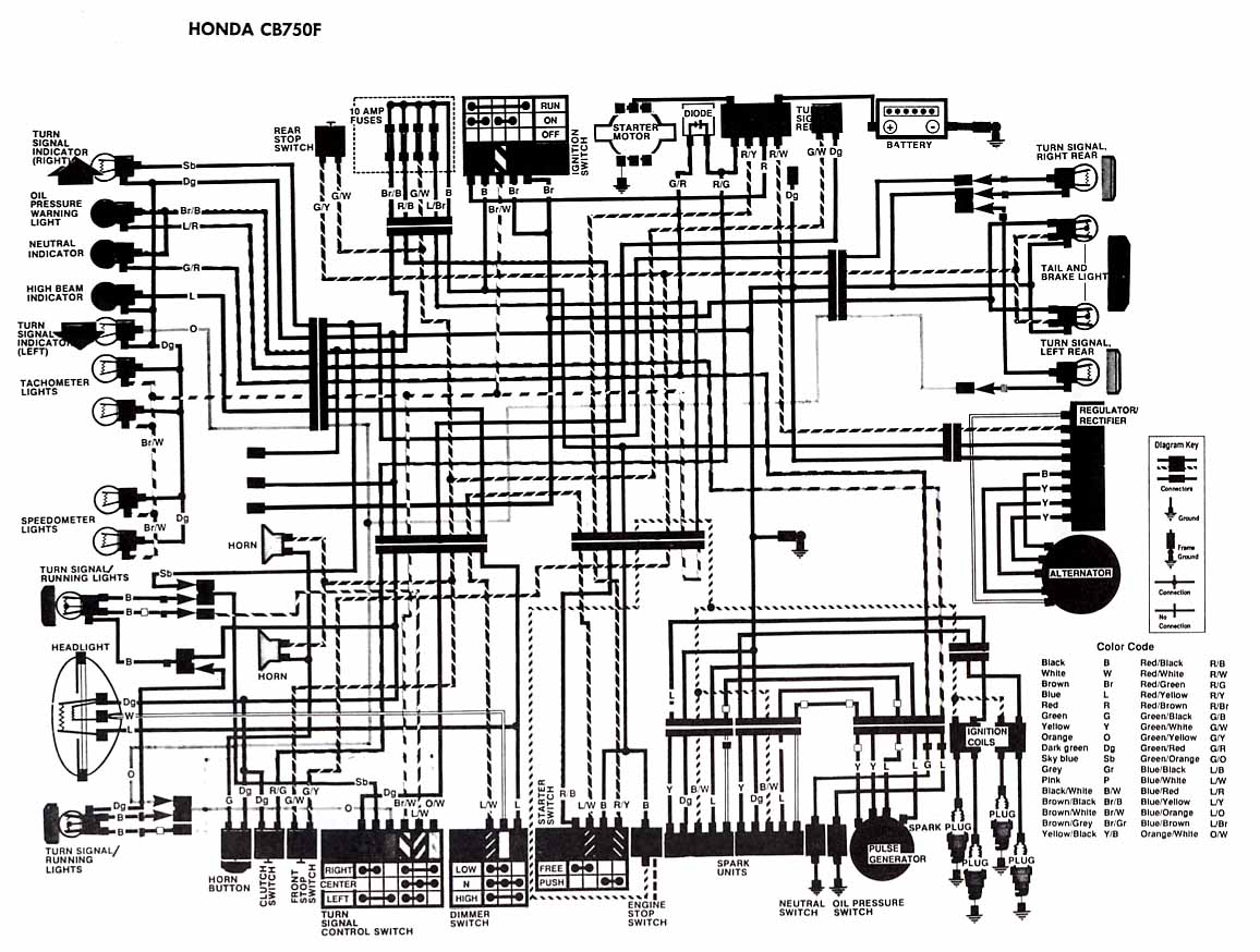 small resolution of honda motorcycle cb750f wiring diagram circuit diagram 2012 honda cr v wiring diagram 1983
