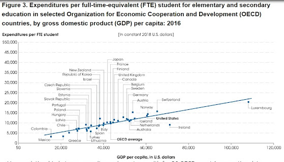 Algumas desigualdades na educação de 12 anos por raça 4
