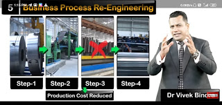 Steps In Steel Pipes Manufacturing