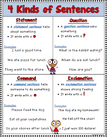 FREE 4 Kinds of Sentences Posters