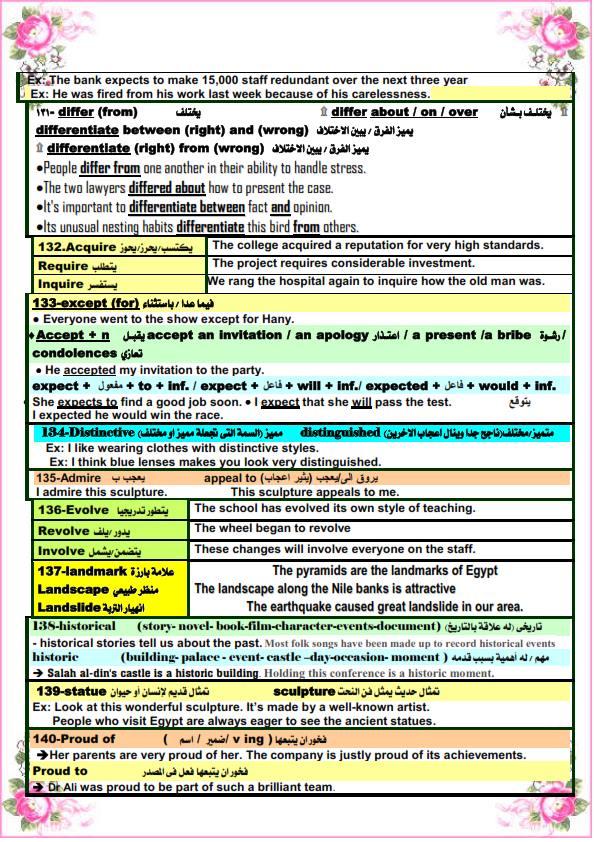 كل الملاحظات اللغوية في اللغة الانجليزية للصف الثالث الثانوى مستر. عصام وهبة 15