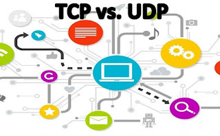 TCP - IP