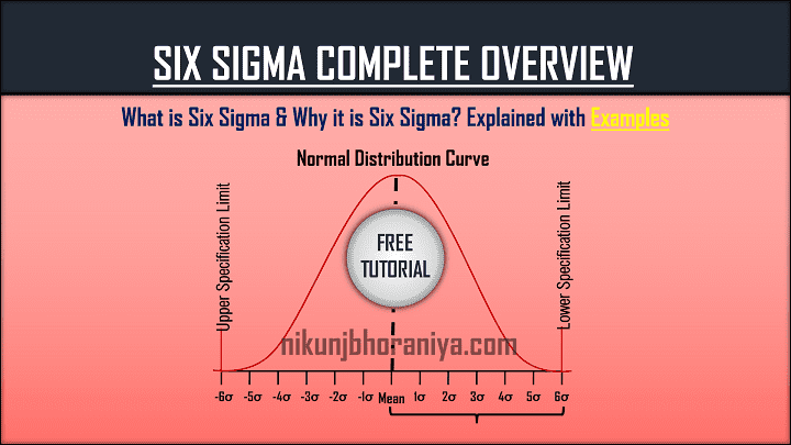 What is Six Sigma Concepts Principles Examples