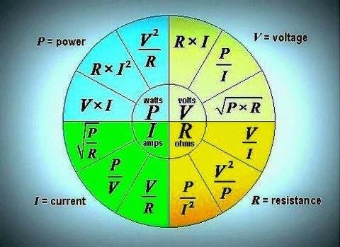 Fadu Electrical  Electronics Ideas  Power,Voltage  Current Pie Chart