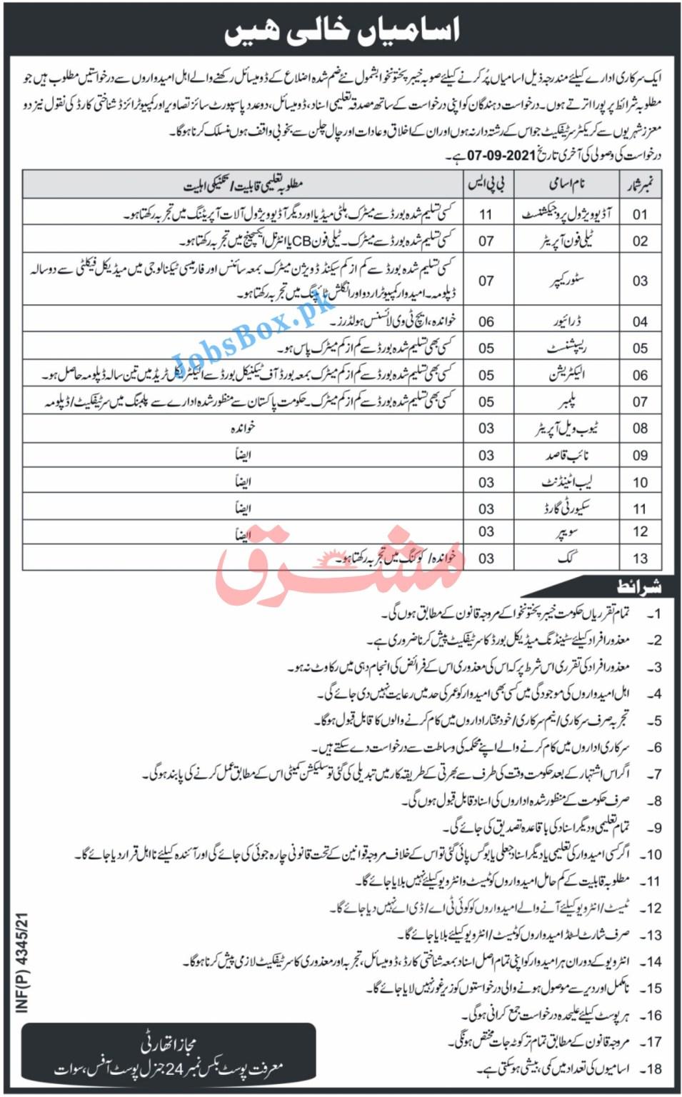 Public Sector Organization Swat Jobs 2021 – Government KPK Jobs