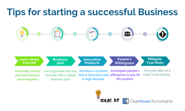 9 Tips for Starting and Succeeding in Your Own Business