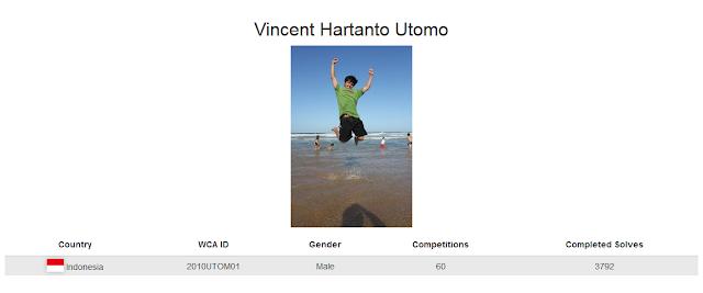 Profile akun WCA dari Vincent Hartanto Utomo yang merupakan peringkat kelima nasional menyelesaikan rubik megaminx kategori single