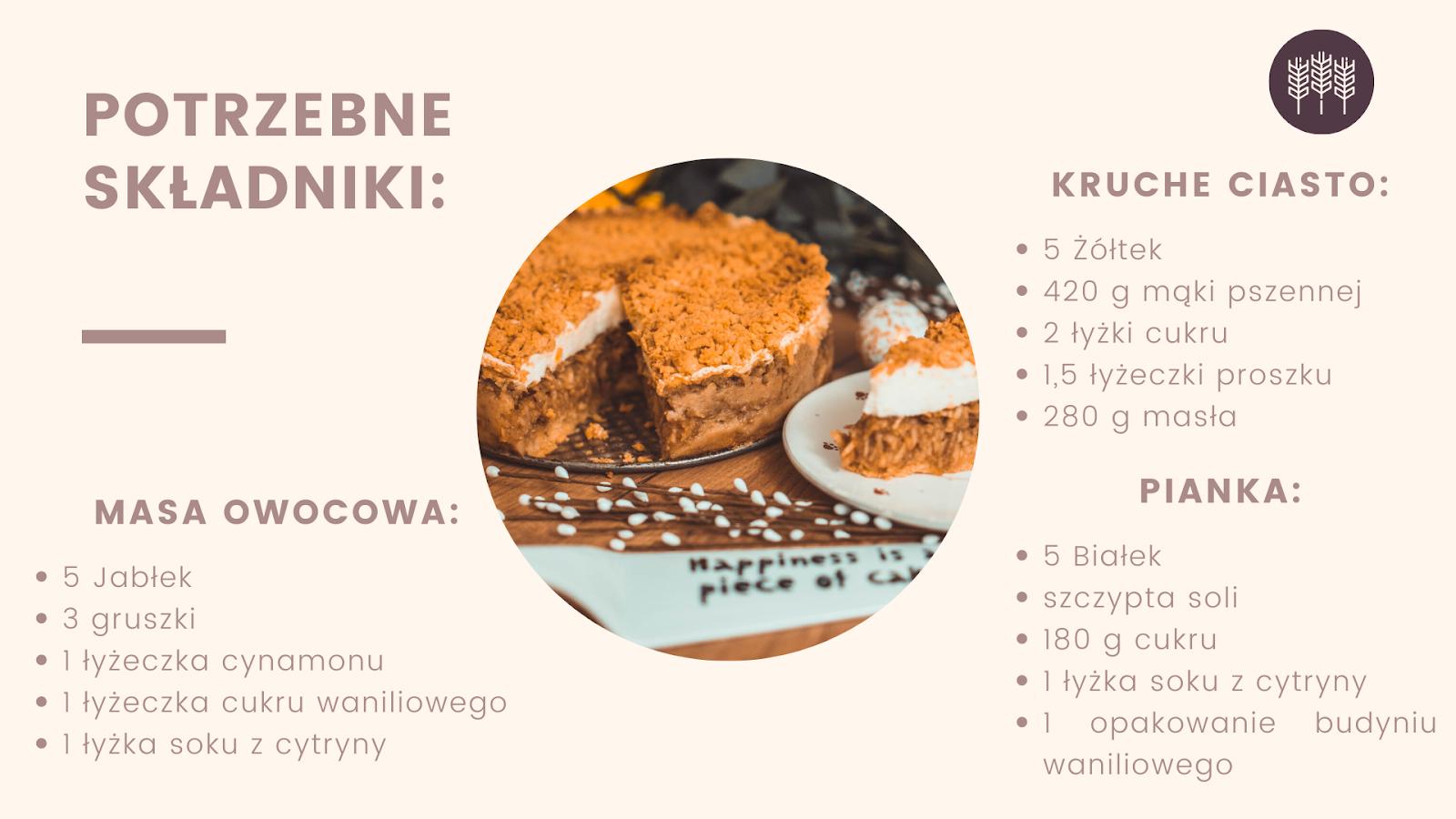 2 przepis na szarlotkę z gruszkami ciasto jabłkowo gruszkowe jak zrobić piankę bezę do ciasta jak zrobić idealną kruszonkę do ciasta ciasto z jabłkami szarlotka łatwa krok po kroku przepis składniki