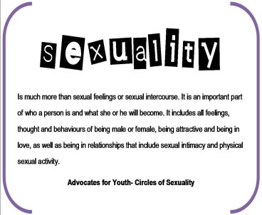 Sexuality meaning in english