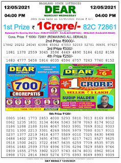 Nagaland State Lottery Result Evening 4 PM 12.05.2021