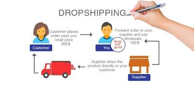 Dropship, Bisnis yang Cocok bagi Pemula tanpa Modal