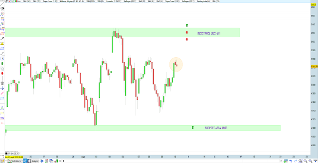 trading cac40 10/09/20