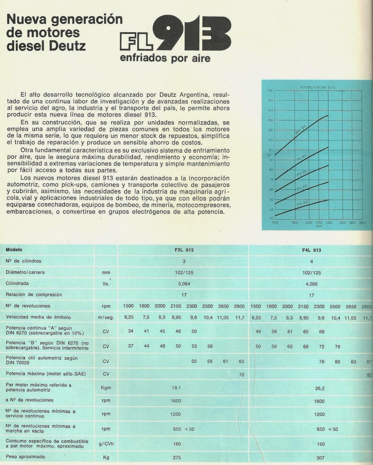 deutz 1011f engine manual tractor truck shop repair service manual cd Array  - cami n argentino documentos motores deutz serie 913 rh camionargentino ...