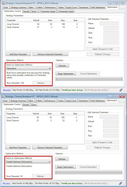 Многопоточная оптимизация в Wealth-lab 6.4
