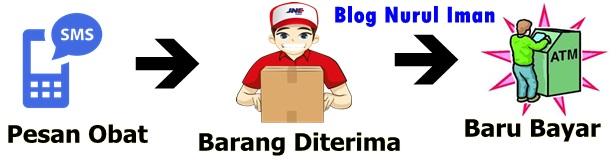 http://nuruliman07.blogspot.com/2016/05/cara-mengobati-diare-secara-tradisional.html