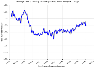 Comments: Another Solid Employment Report