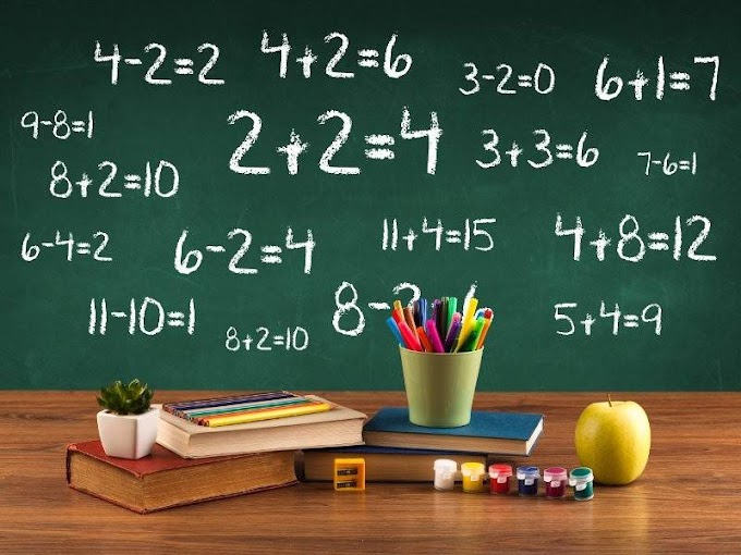 Pengiraan Menggunakan Tangan Melalui Teknik Aritmetik Memudahkan Pelajar Kuasai Dengan Matematik Lebih Mudah