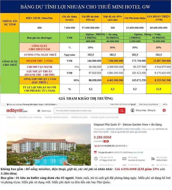 bảng tính lợi nhuận từ cho thuê