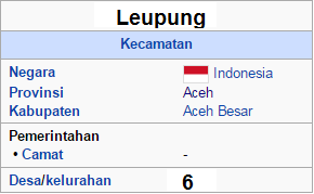 Nama nama desa permukin di kecamatan Leupung Aceh Besar