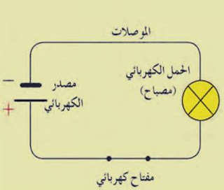 الدائرة الكهربائية البسيطة