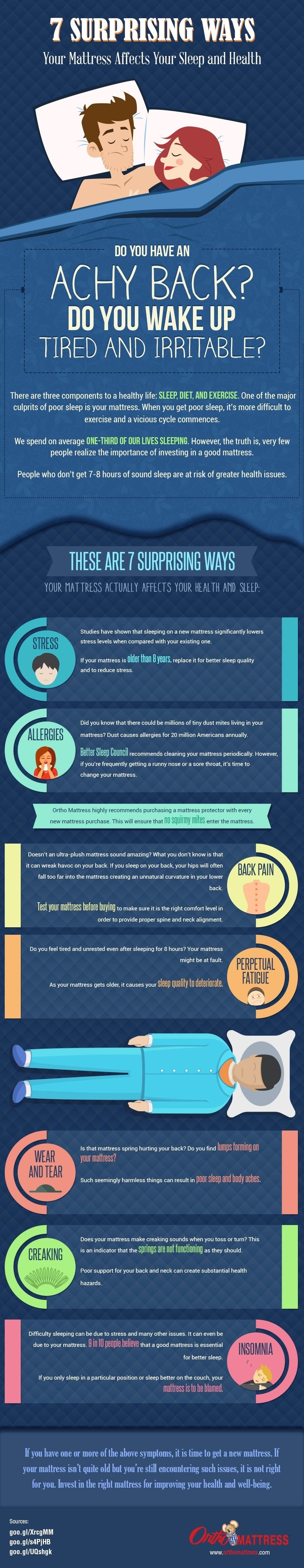 7 Surprising Ways Your Mattress Affects Your Sleep and Health #infographic