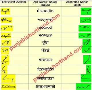 19-february-2021-ajit-tribune-shorthand-outlines