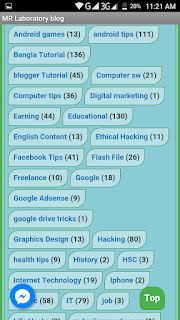 Category Page- MR Laboratory Blog