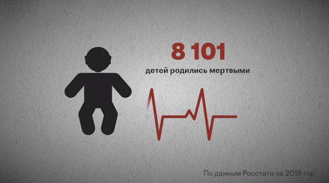 статистика смертности новорожденных