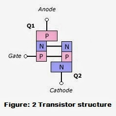 Two transistor analogy of scr