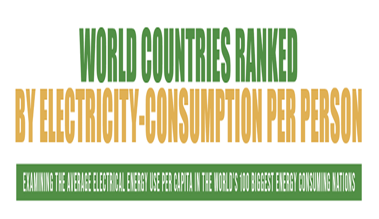 World Countries Ranked by Electricity-consumption Per Person #infographic