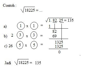 bilangan bentuk akar fachril