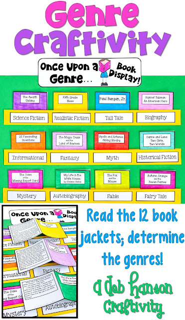 Genre Book Display Craftivity- students identify 12 genres... great bulletin board idea!