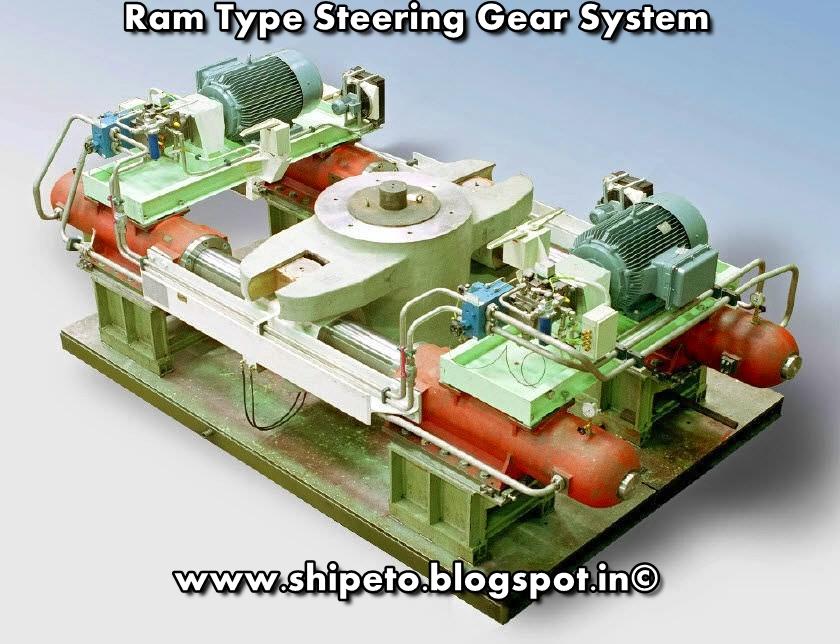 SHIP STEERING GEAR SYSTEM-ETO