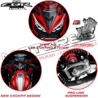 Fitur dan Spesifikasi Honda CBR 150 R New