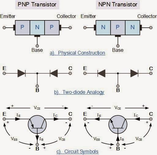 pnp transistor vs  npn transistor